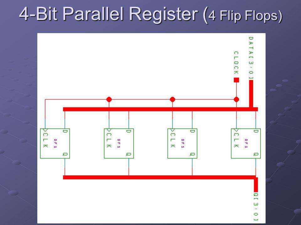 4-Bit Parallel Register (4 Flip Flops)