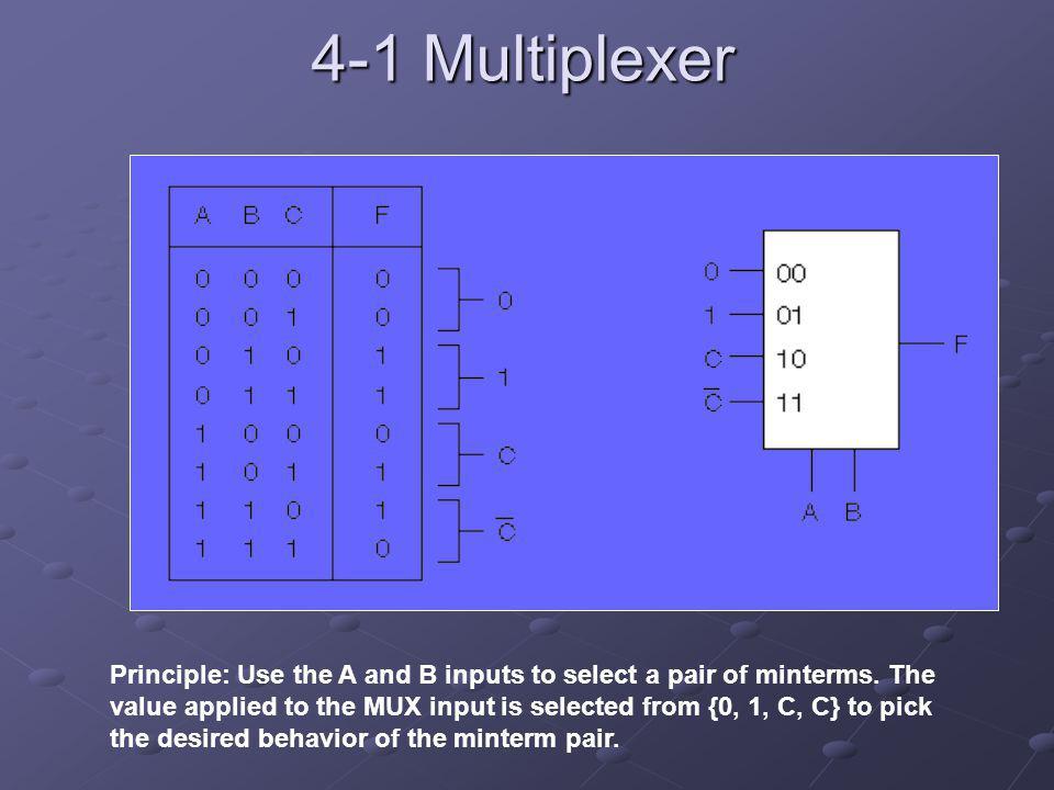 4-1 Multiplexer