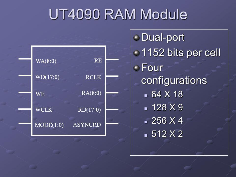 UT4090 RAM Module Dual-port 1152 bits per cell Four configurations
