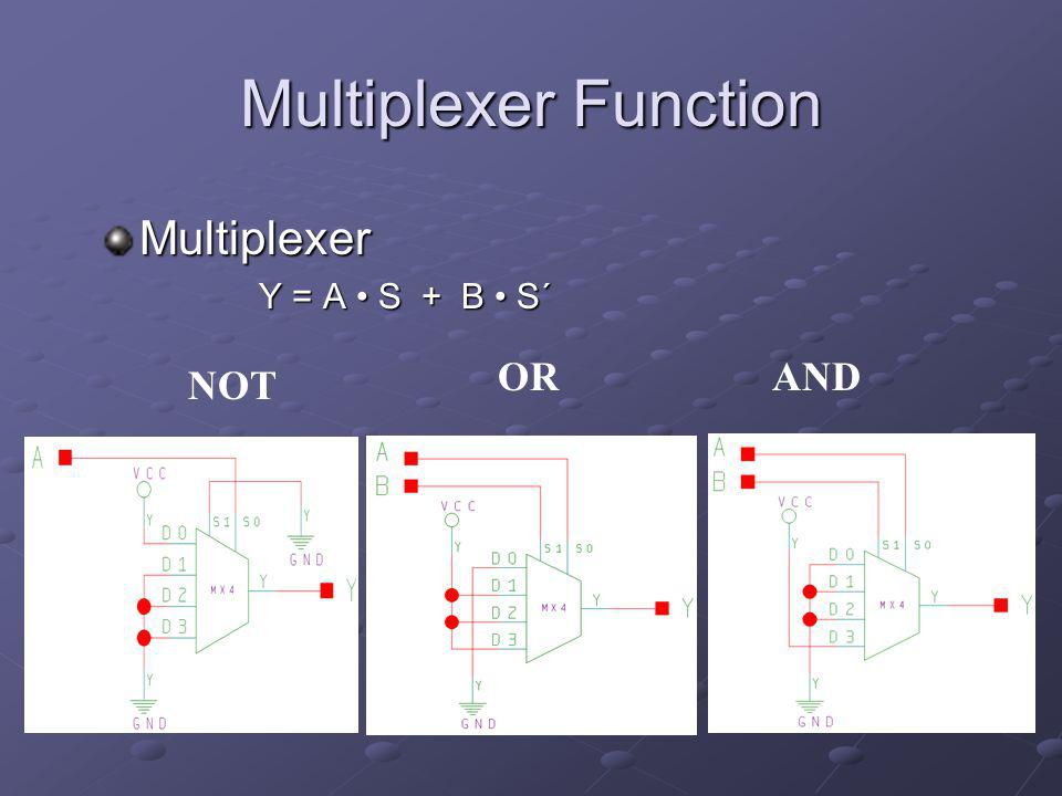 Multiplexer Function Multiplexer Y = A • S + B • S´ OR AND NOT