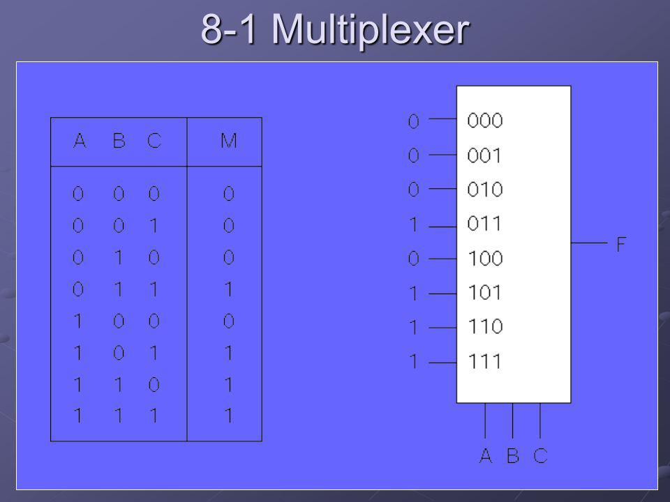 8-1 Multiplexer