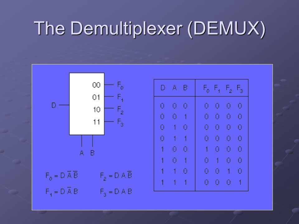 The Demultiplexer (DEMUX)