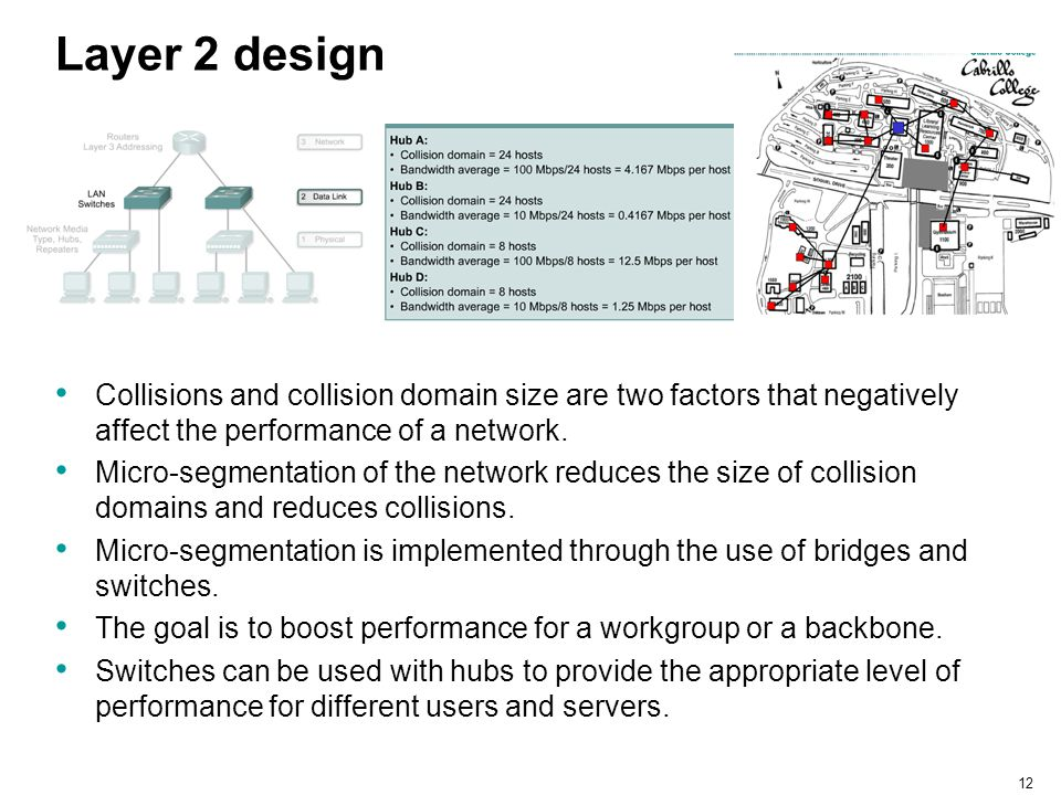 Layer 2 design Collisions and collision domain size are two factors that negatively affect the performance of a network.