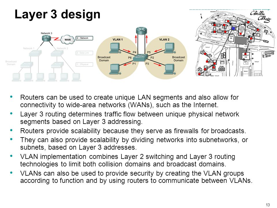 Layer 3 design Routers can be used to create unique LAN segments and also allow for connectivity to wide-area networks (WANs), such as the Internet.