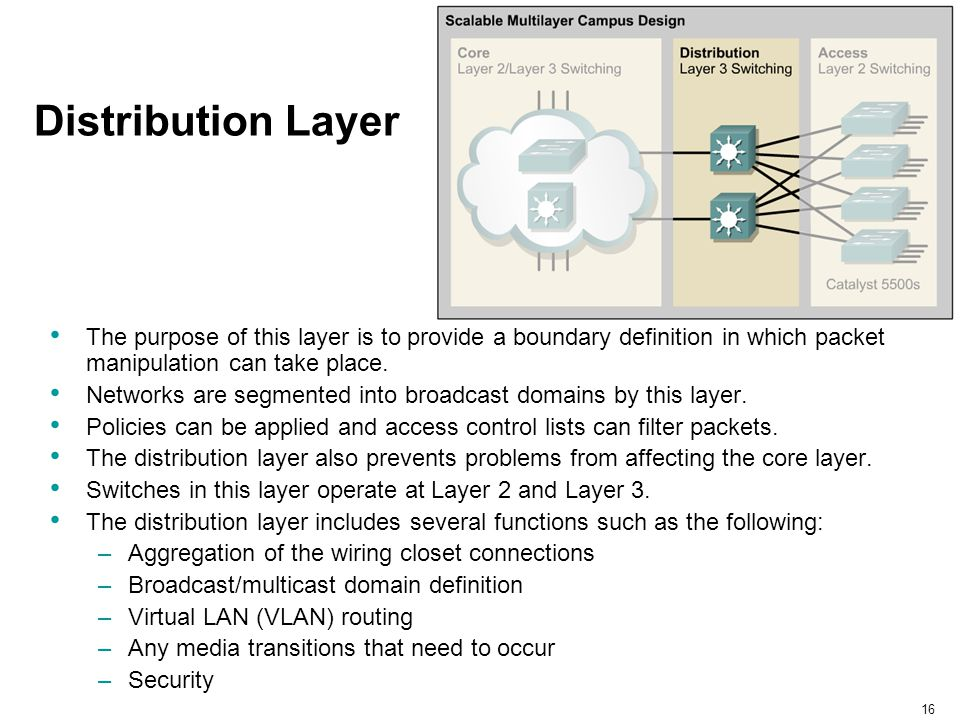Distribution Layer The purpose of this layer is to provide a boundary definition in which packet manipulation can take place.
