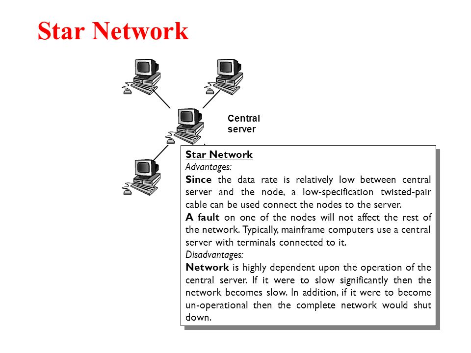 Star Network Star Network Advantages: