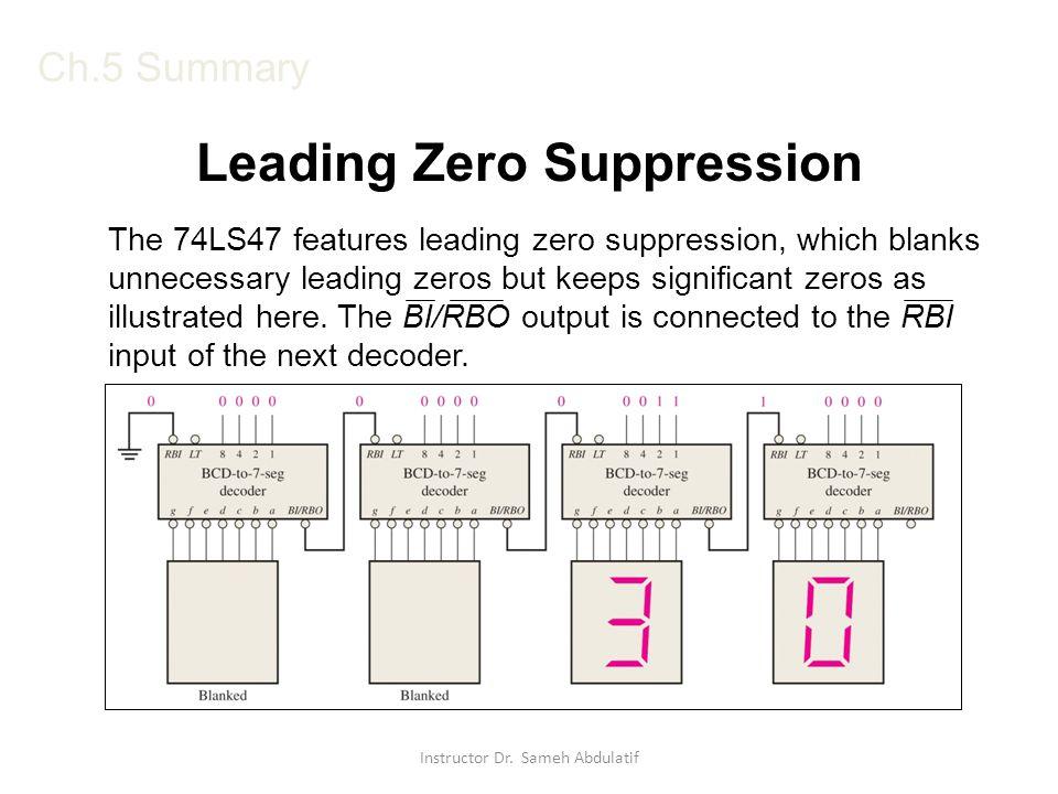 Leading Zero Suppression
