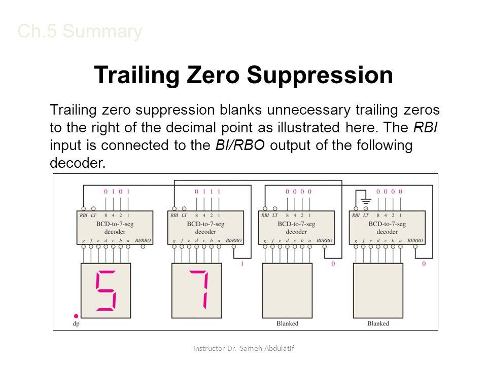 Trailing Zero Suppression