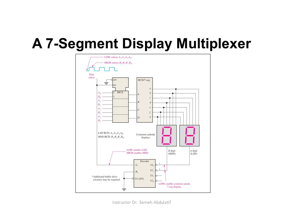 A 7-Segment Display Multiplexer
