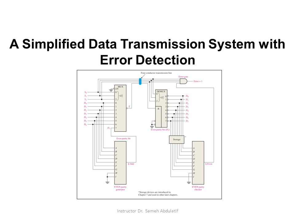 A Simplified Data Transmission System with Error Detection