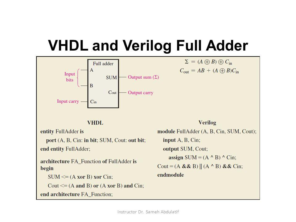 VHDL and Verilog Full Adder