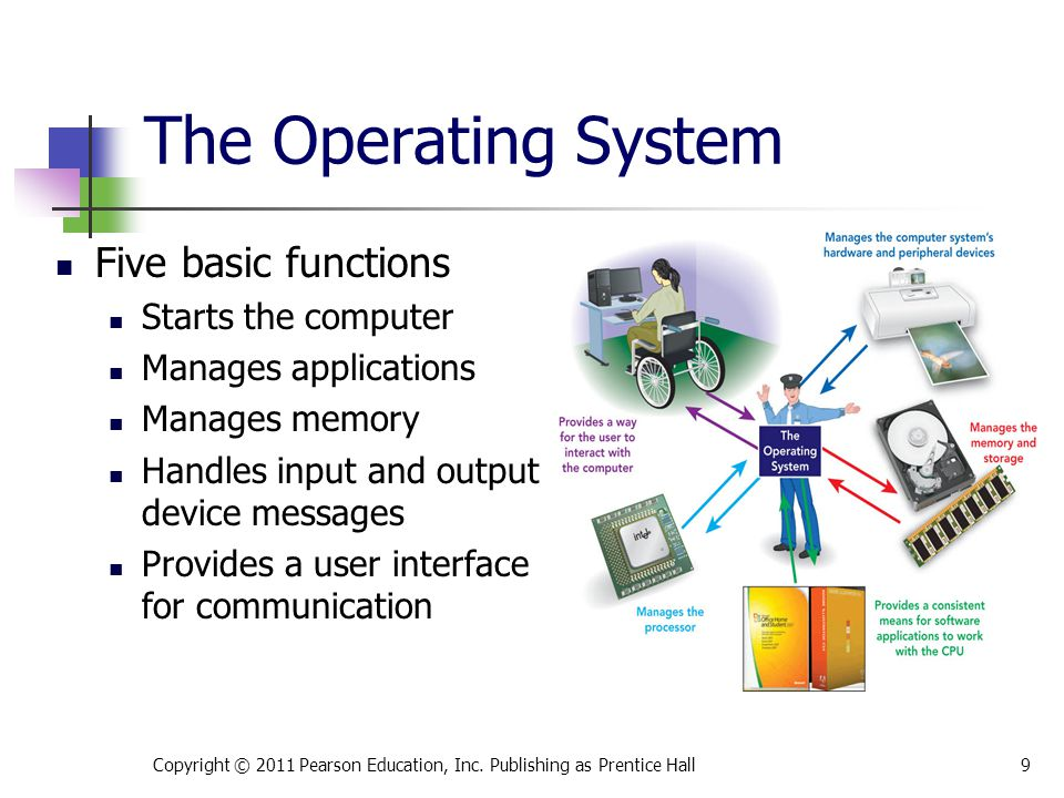 The Operating System Five basic functions Starts the computer