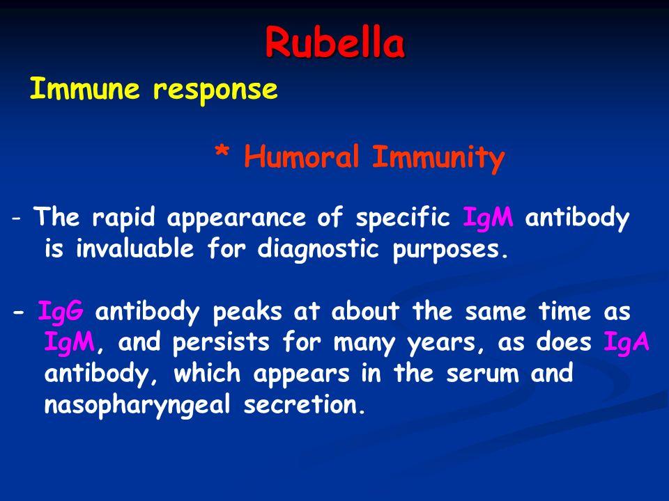Rubella * Humoral Immunity Immune response