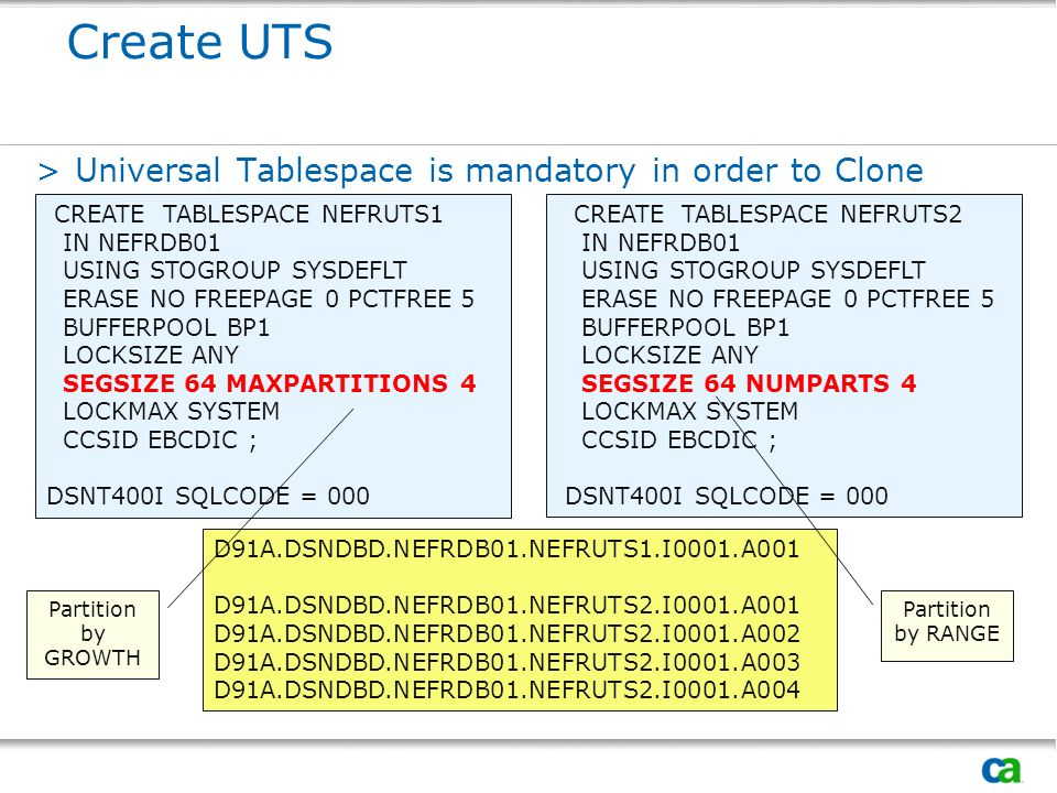 Create UTS Universal Tablespace is mandatory in order to Clone