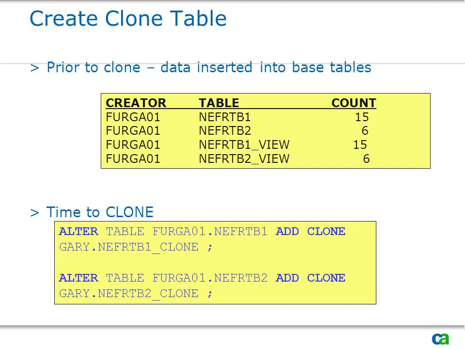 Create Clone Table Prior to clone – data inserted into base tables