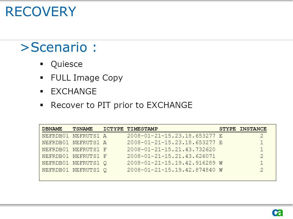 RECOVERY Scenario : Quiesce FULL Image Copy EXCHANGE