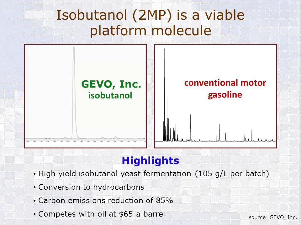 Isobutanol (2MP) is a viable
