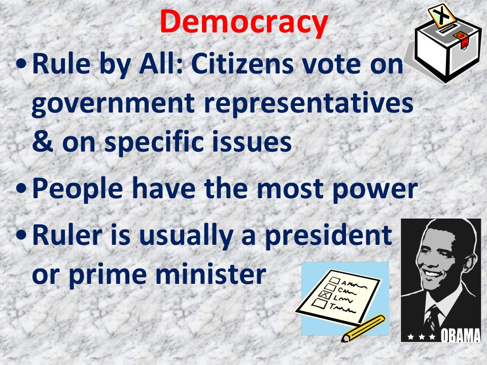 Democracy Rule by All: Citizens vote on government representatives & on specific issues. People have the most power.