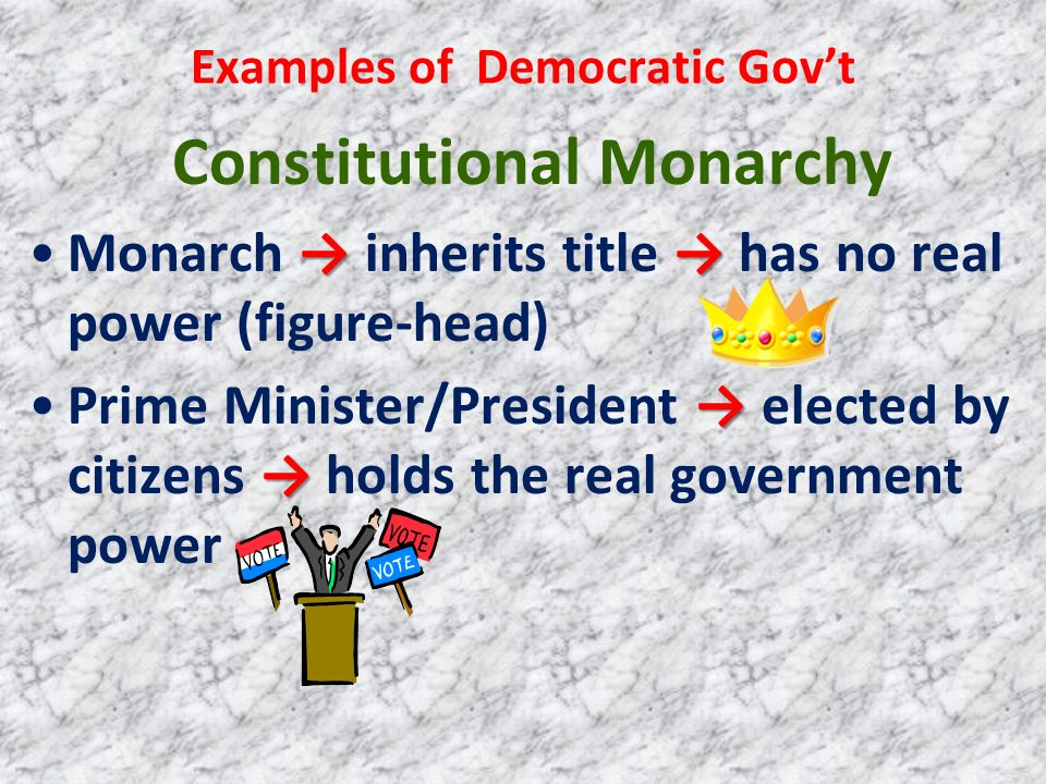 democratic government and monarchy The four most common systems of greek government were: democracy - rule by  the people (male citizens) monarchy - rule by an individual who had inherited.