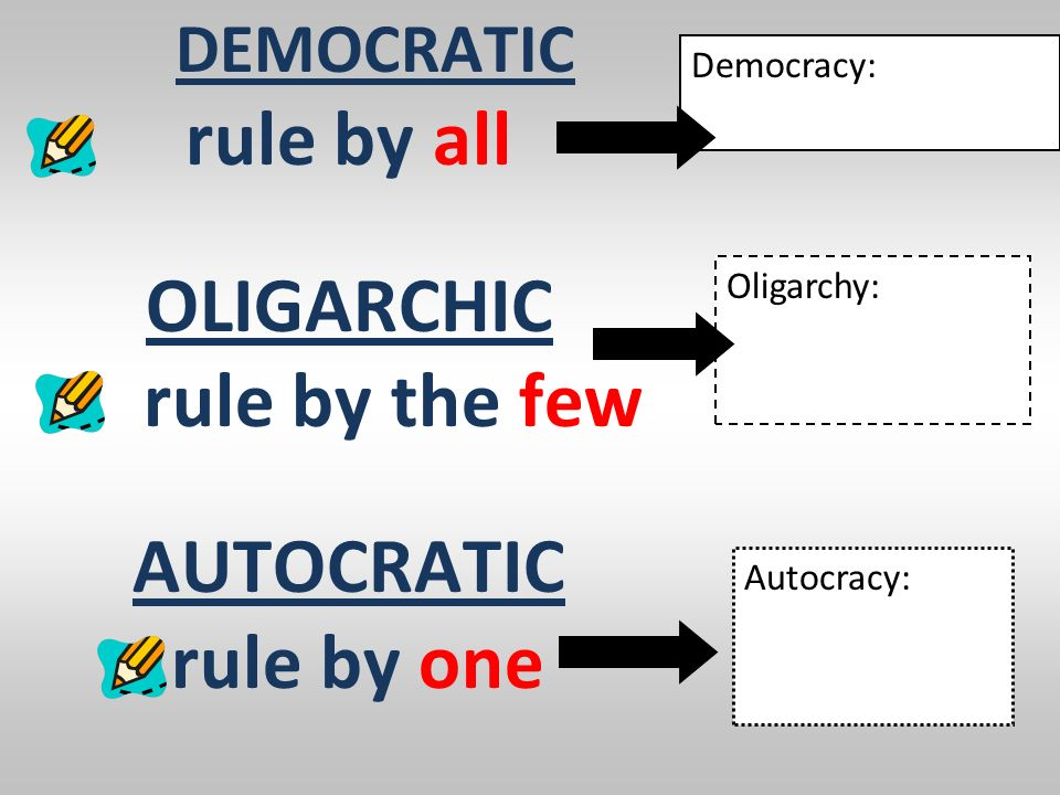 rule by all OLIGARCHIC AUTOCRATIC rule by one