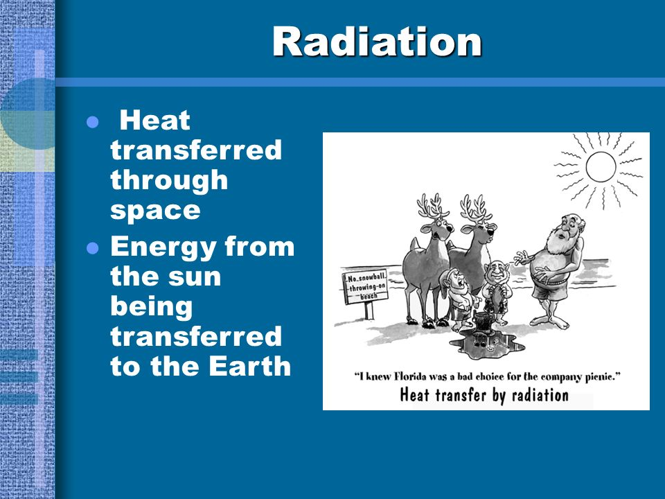 Radiation Heat transferred through space
