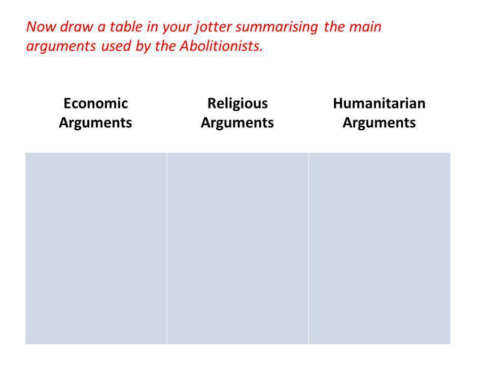 Humanitarian Arguments