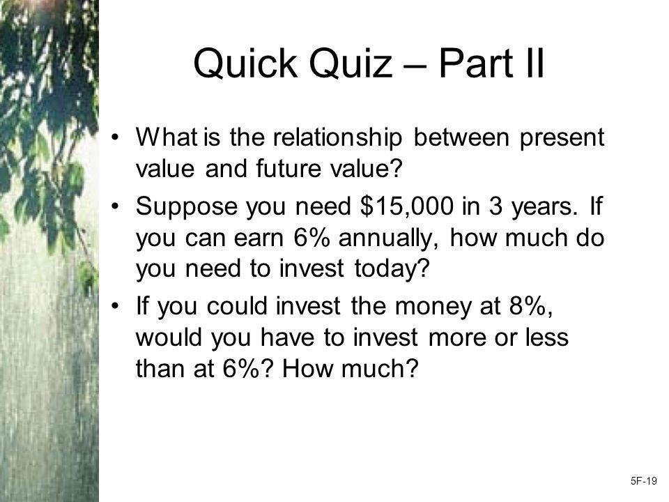 Quick Quiz – Part II What is the relationship between present value and future value