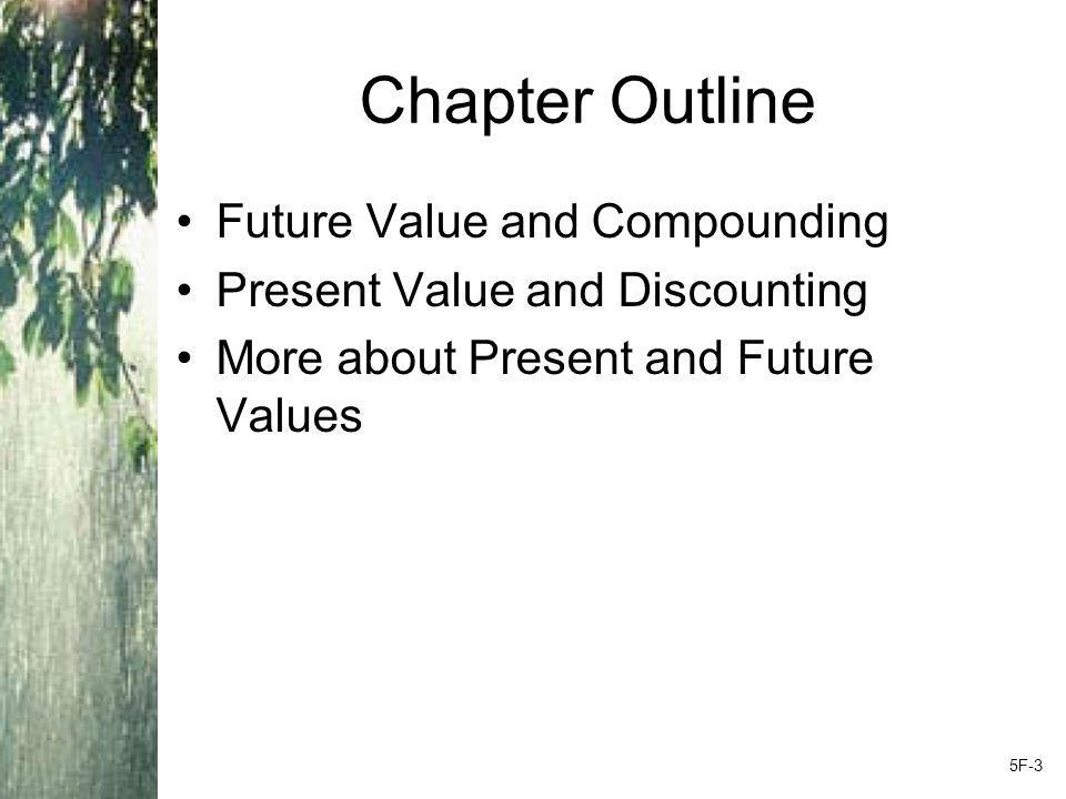 Chapter Outline Future Value and Compounding