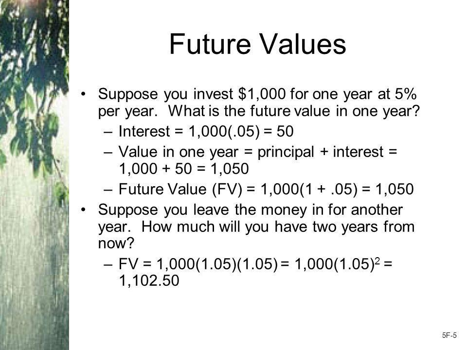 Future Values Suppose you invest $1,000 for one year at 5% per year. What is the future value in one year