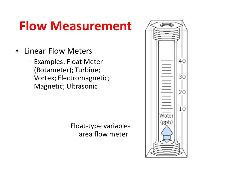 Flow Measurement Linear Flow Meters