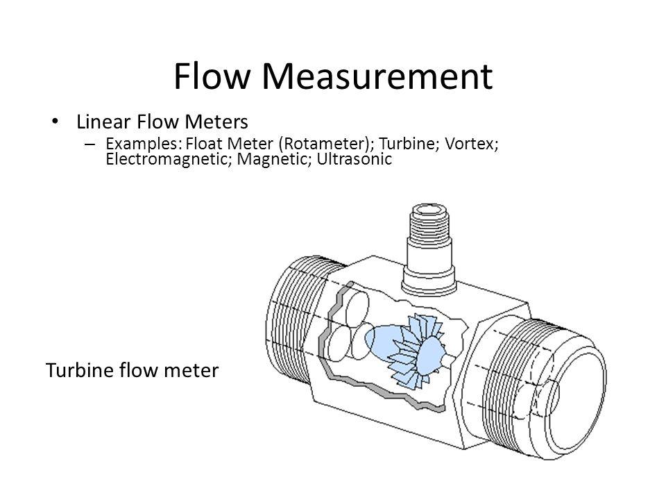 Flow Measurement Linear Flow Meters Turbine flow meter