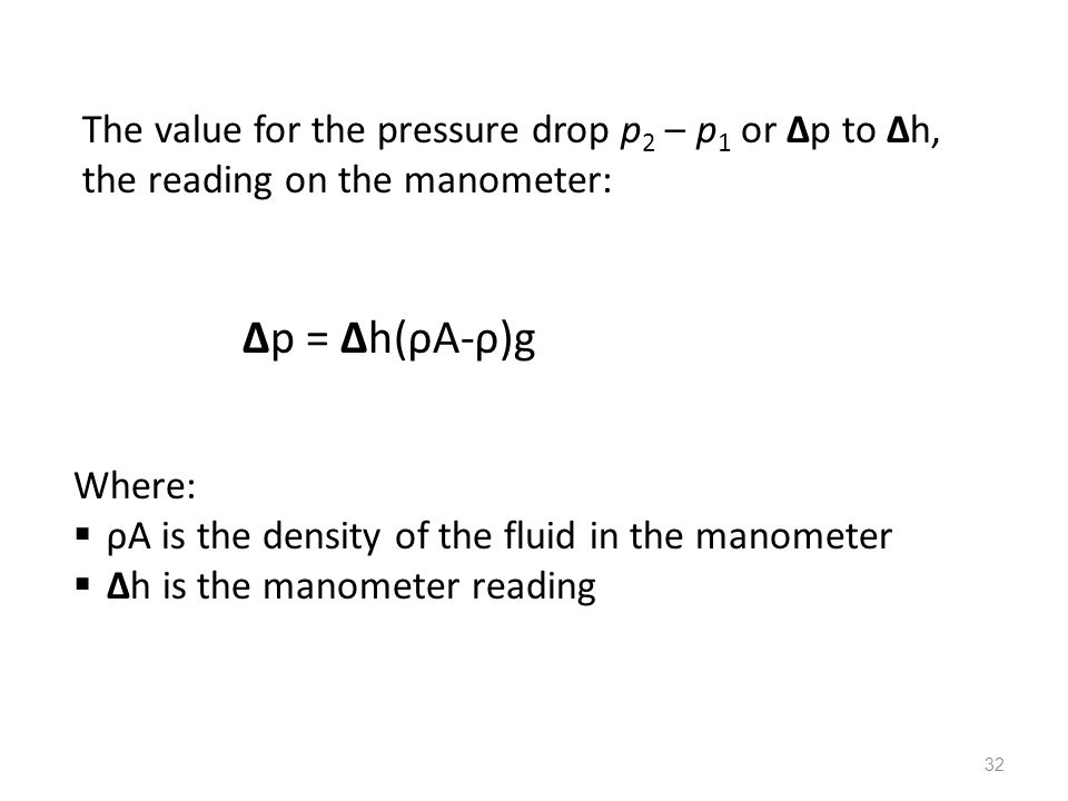 The value for the pressure drop p2 – p1 or Δp to Δh, the reading on the manometer: