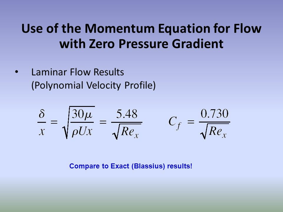 Use of the Momentum Equation for Flow with Zero Pressure Gradient