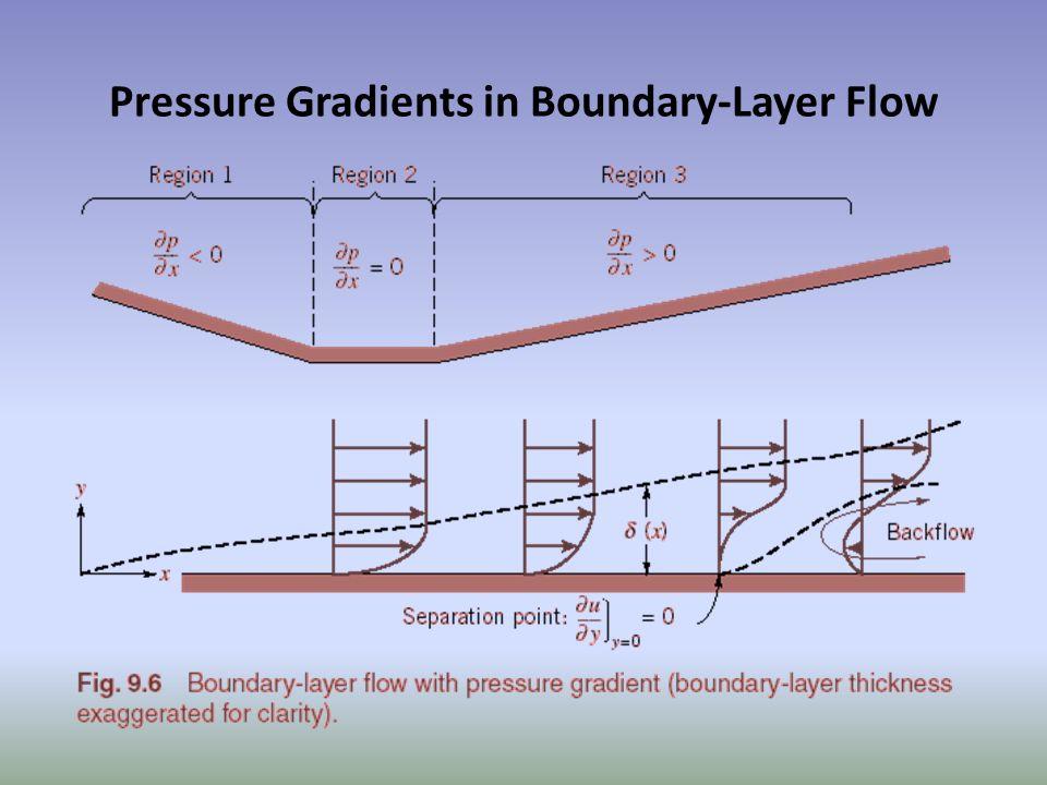 Pressure Gradients in Boundary-Layer Flow