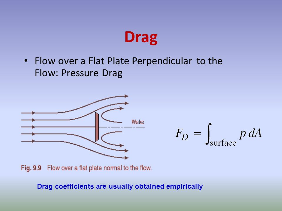 Drag Flow over a Flat Plate Perpendicular to the Flow: Pressure Drag