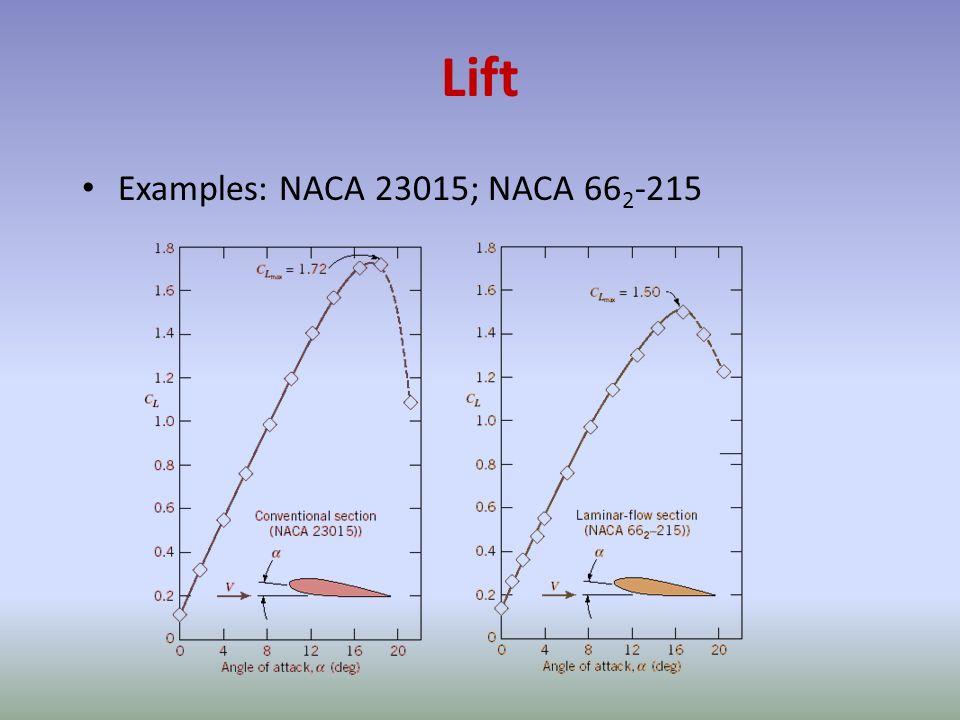 Lift Examples: NACA 23015; NACA 662-215