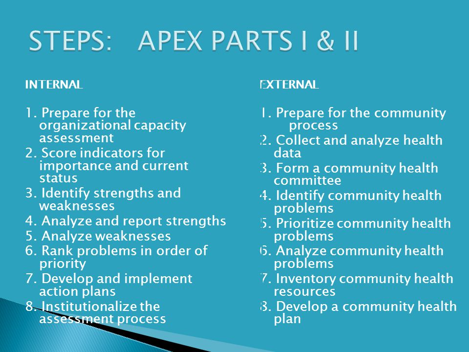 STEPS: APEX PARTS I & II INTERNAL. 1. Prepare for the organizational capacity assessment.