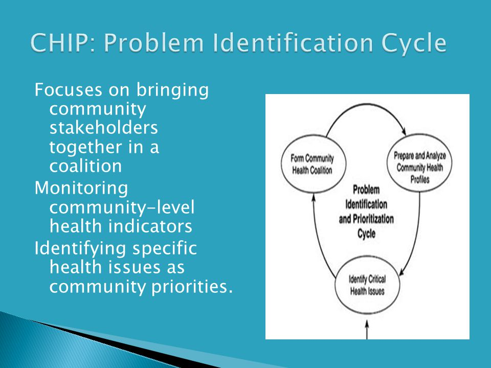 CHIP: Problem Identification Cycle