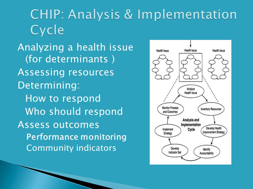 CHIP: Analysis & Implementation Cycle