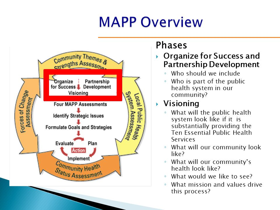 MAPP Overview Phases Organize for Success and Partnership Development
