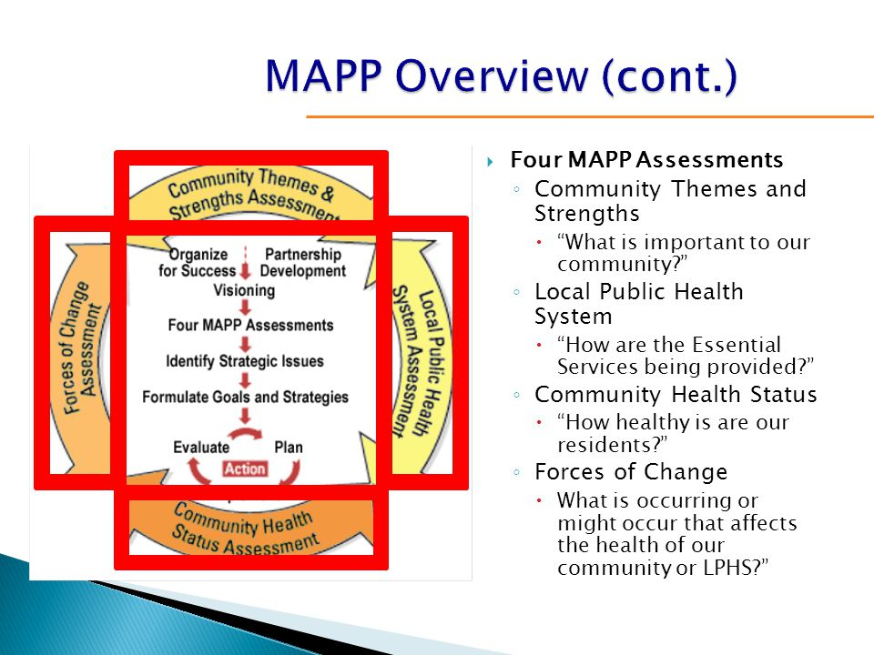 MAPP Overview (cont.) Four MAPP Assessments