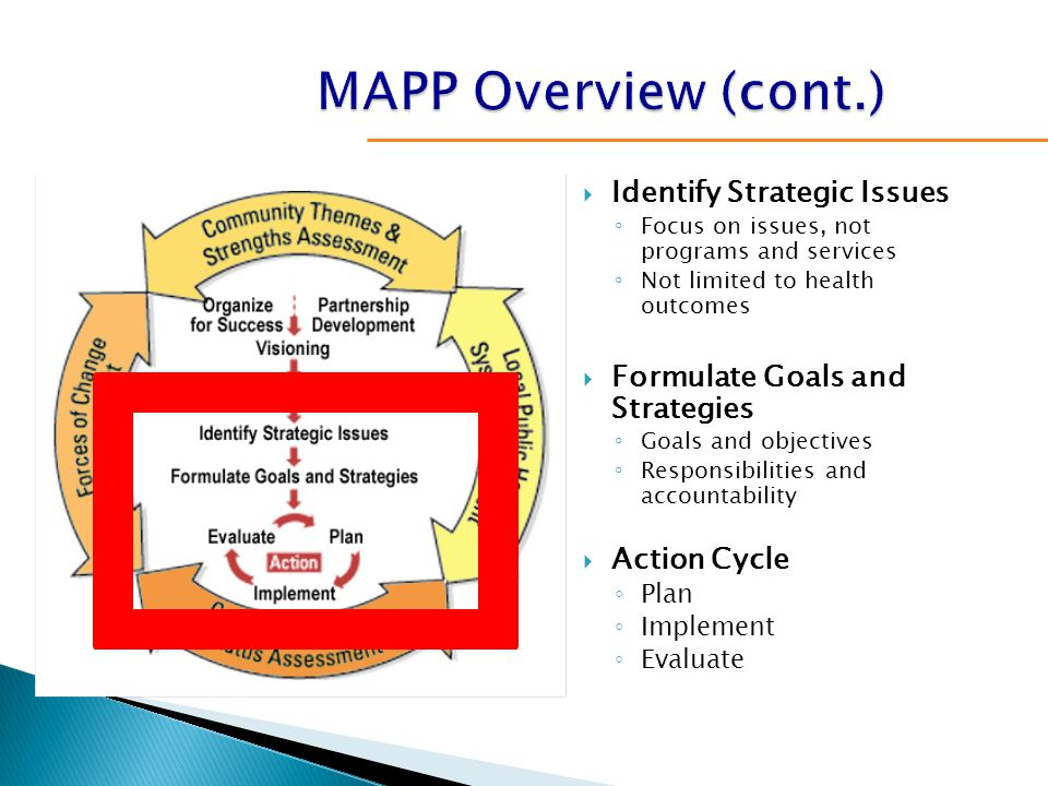 MAPP Overview (cont.) Identify Strategic Issues