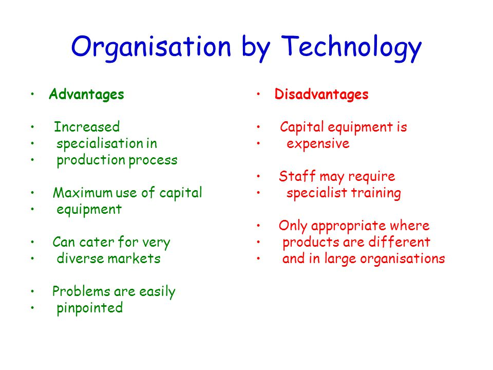 Organisation by Technology