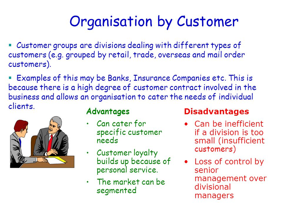 Organisation by Customer