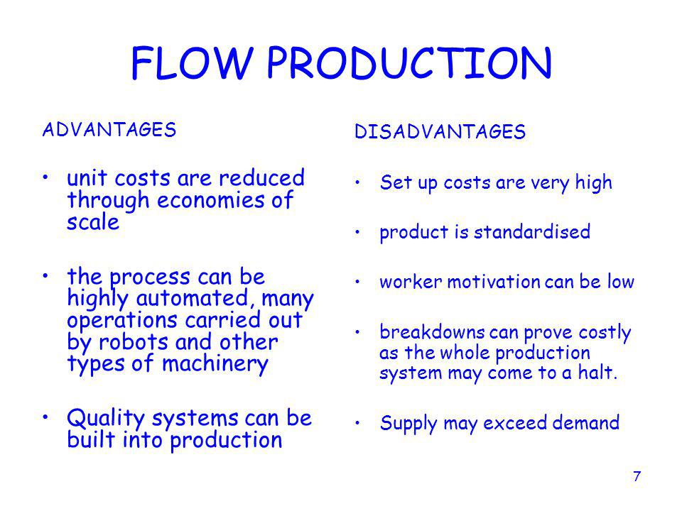 methods of production business must decide on the most