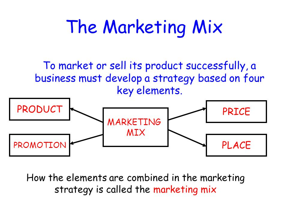 How to write a marketing mix