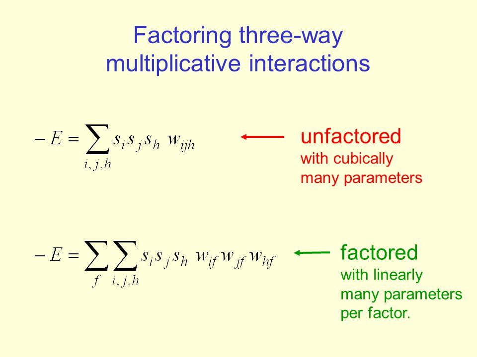 Factoring three-way multiplicative interactions