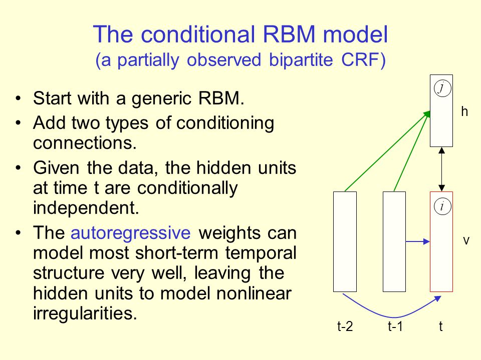 The conditional RBM model (a partially observed bipartite CRF)