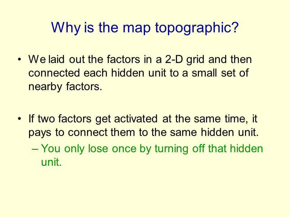 Why is the map topographic