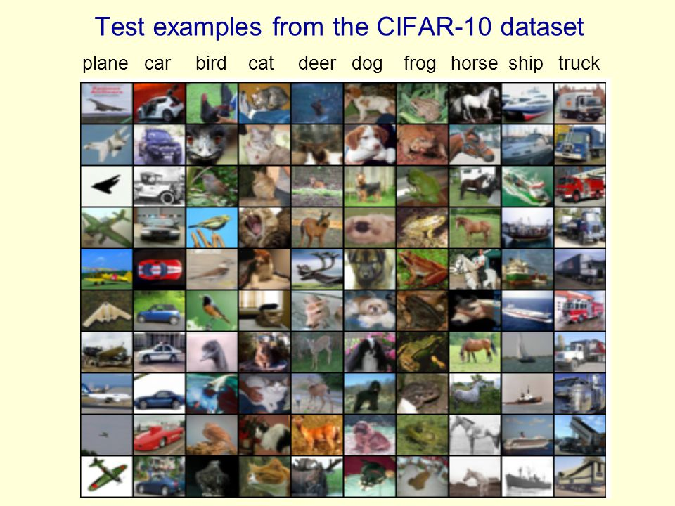 Test examples from the CIFAR-10 dataset